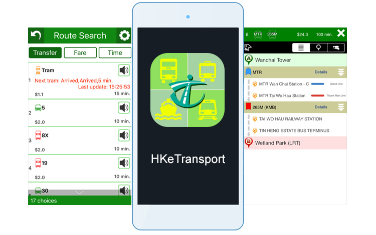 HKeTransport